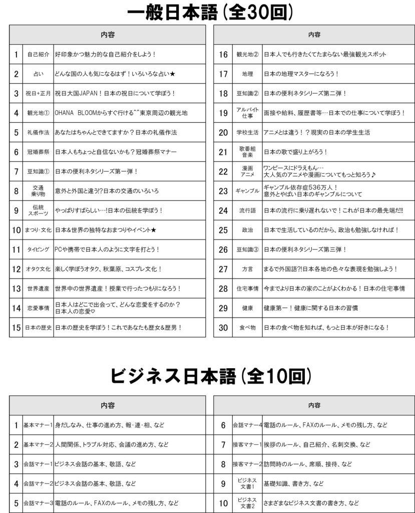 日本語カリキュラム